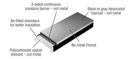 "CRL Gray 5/8"" TruSeal® Duralite® Standard 66' Roll - DS6658"